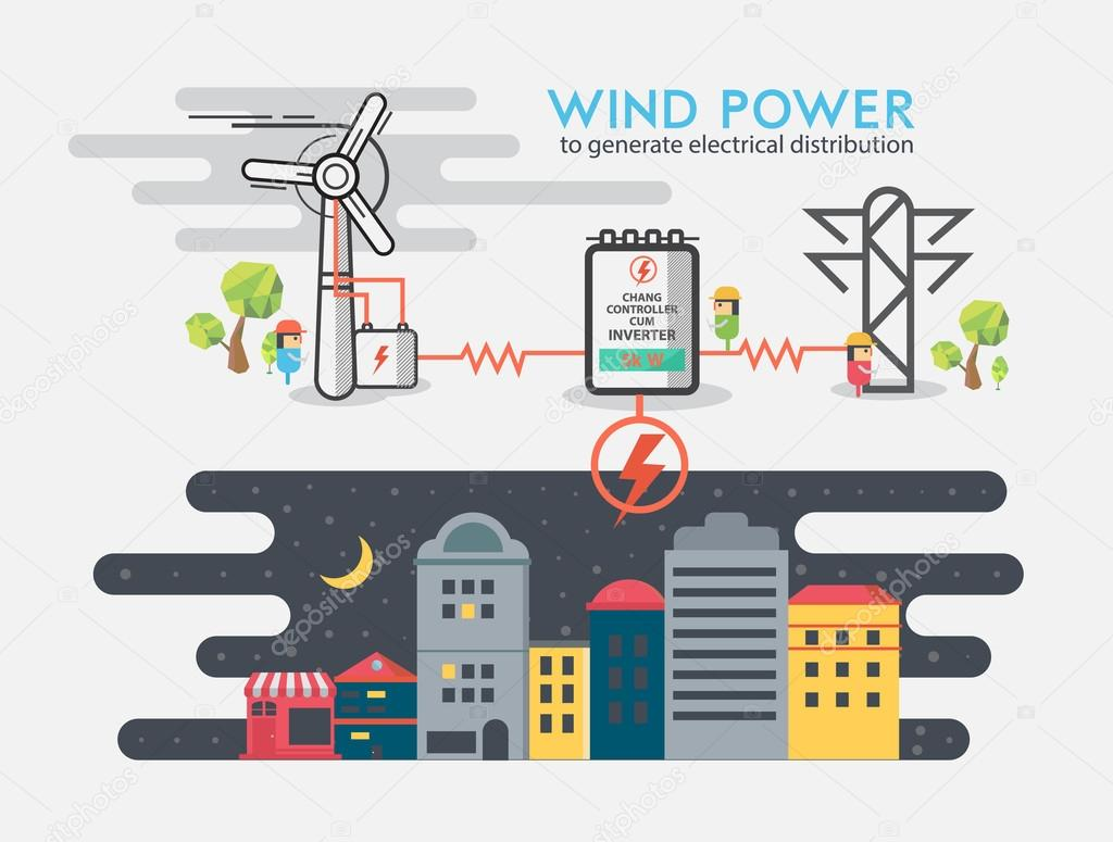 wind power to generate electrical distribution.