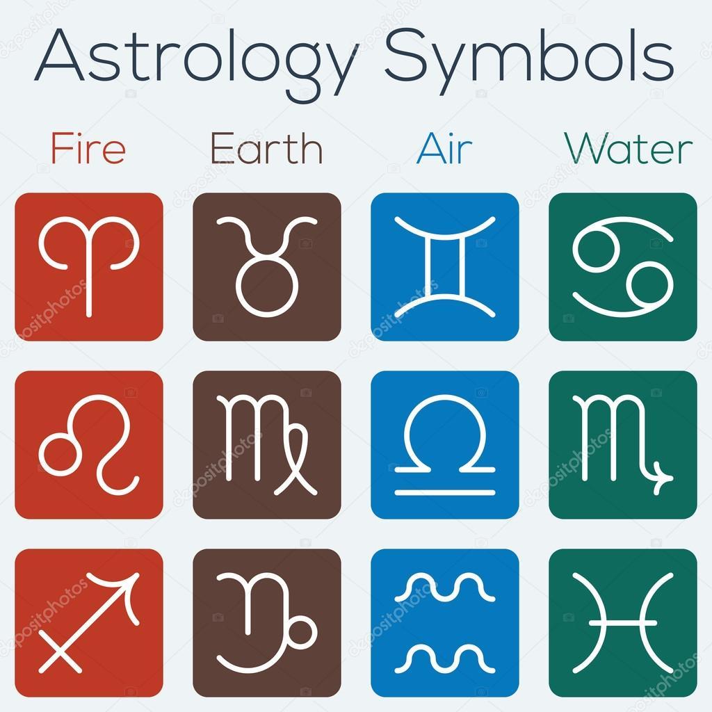 Kompatibilita astrologického znamení