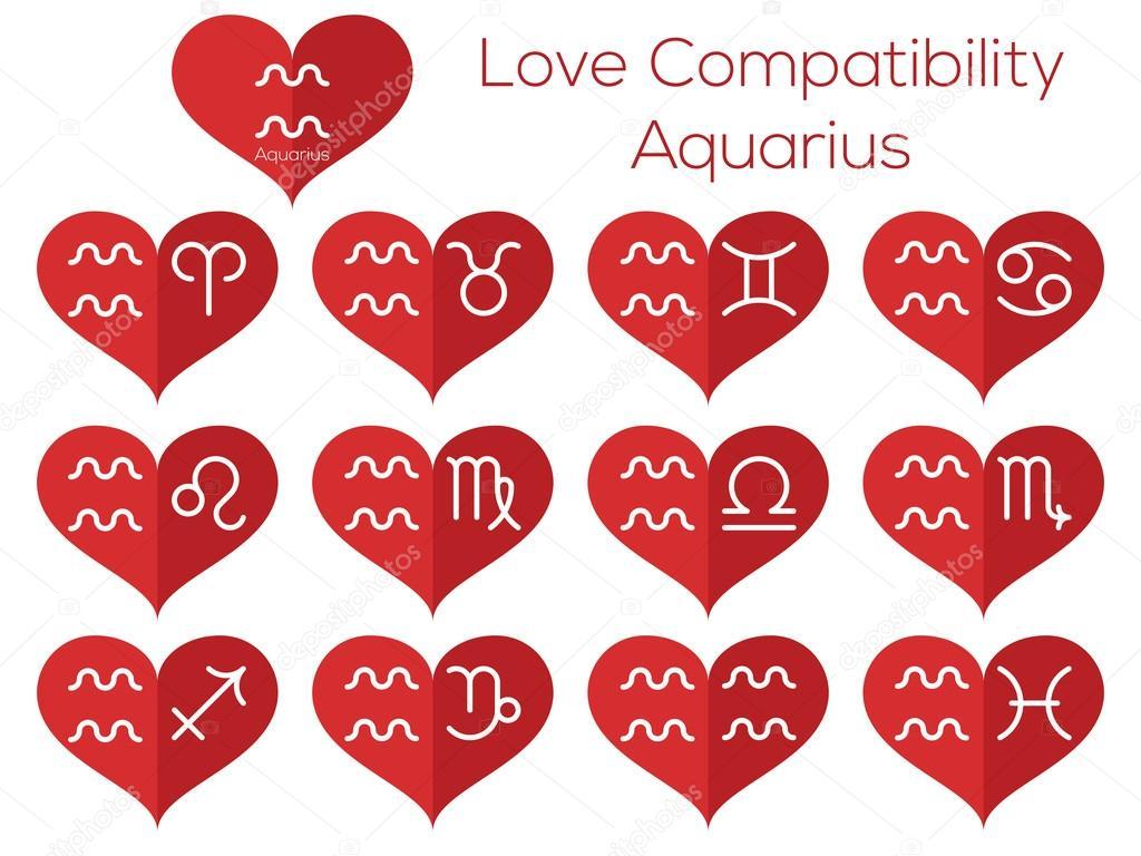 acuario y aquarius son compatibles