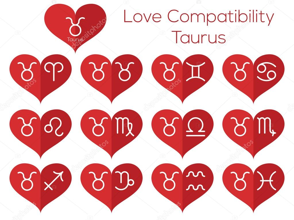 Love compatibility taurus astrological signs of the zodiac astrological signs of the zodiac vector set of flat thin line icons astrology symbols in heart on white background vector by dmitr86 buycottarizona