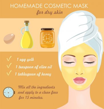 Cosmetic mask for dry skin