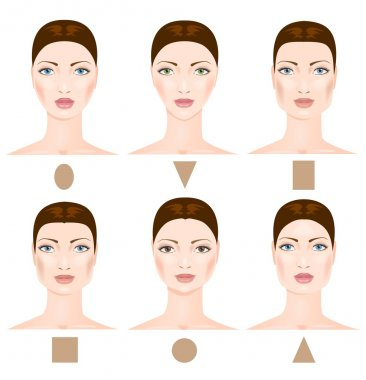 Different women's face shapes.