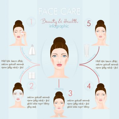 Face care infographic