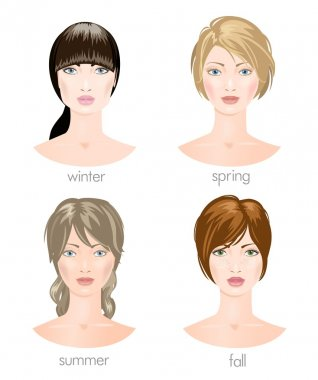 Seasonal female types. Vector