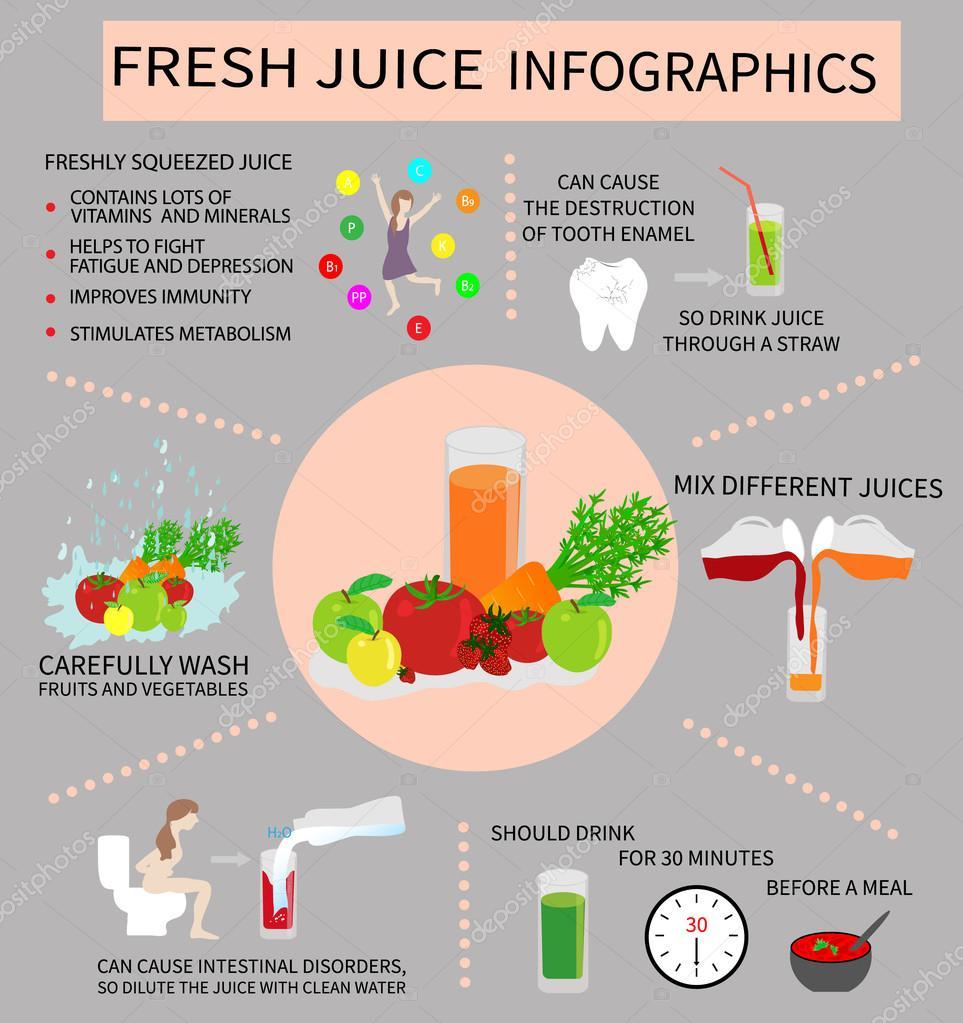 Fresh Juice Infografics