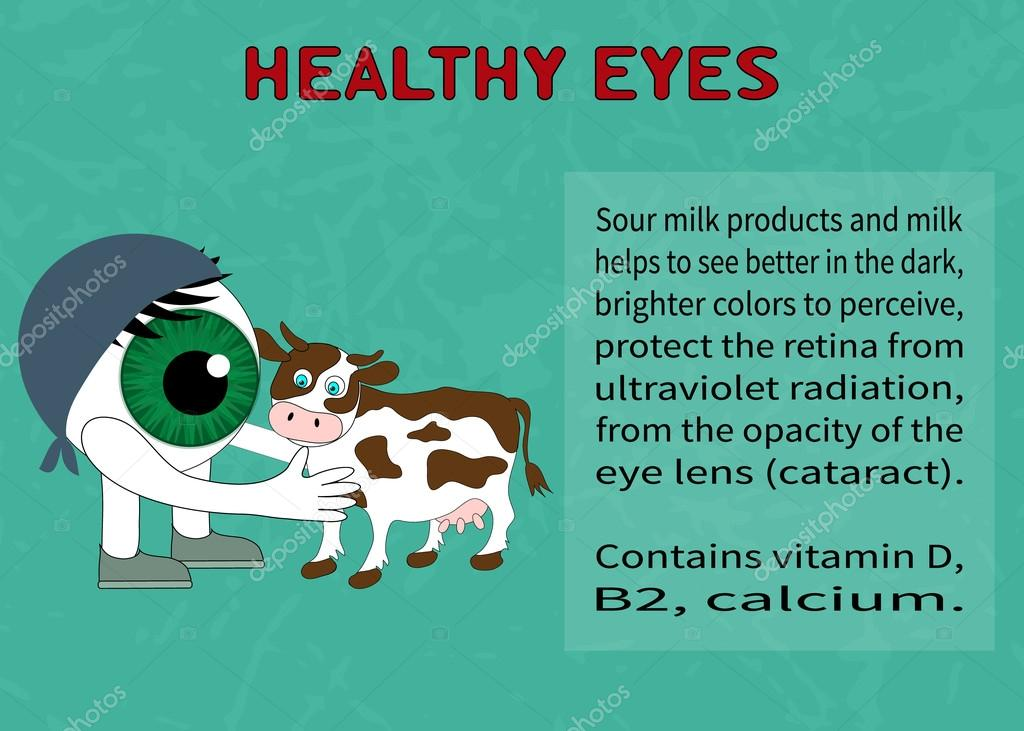 cd55b69c5a Πληροφορίες σχετικά με τα οφέλη των γαλακτοκομικών προϊόντων και γάλακτος  για την όραση - διάνυσμα