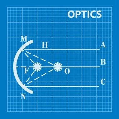 Infographic. Physics. Geometrical optics on blueprint background. Vector illustration