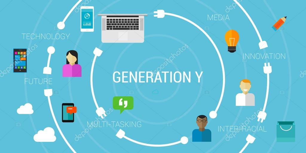 generation x and y Overview of what and who is generation x including birth years [1961-1981] the latchkey kids turned helicopter parents are between boomers and millennials.