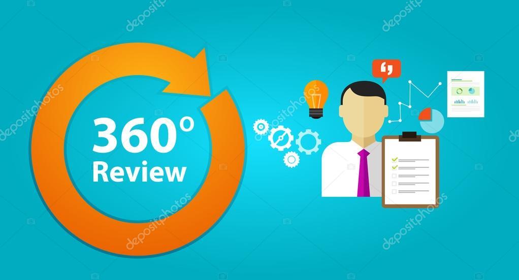 retroalimentación evaluación desempeño empleado humano evaluación de ...