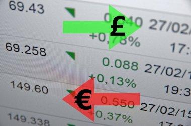 foreign exchange market activity