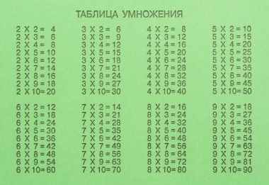 Green notebook with the multiplication table