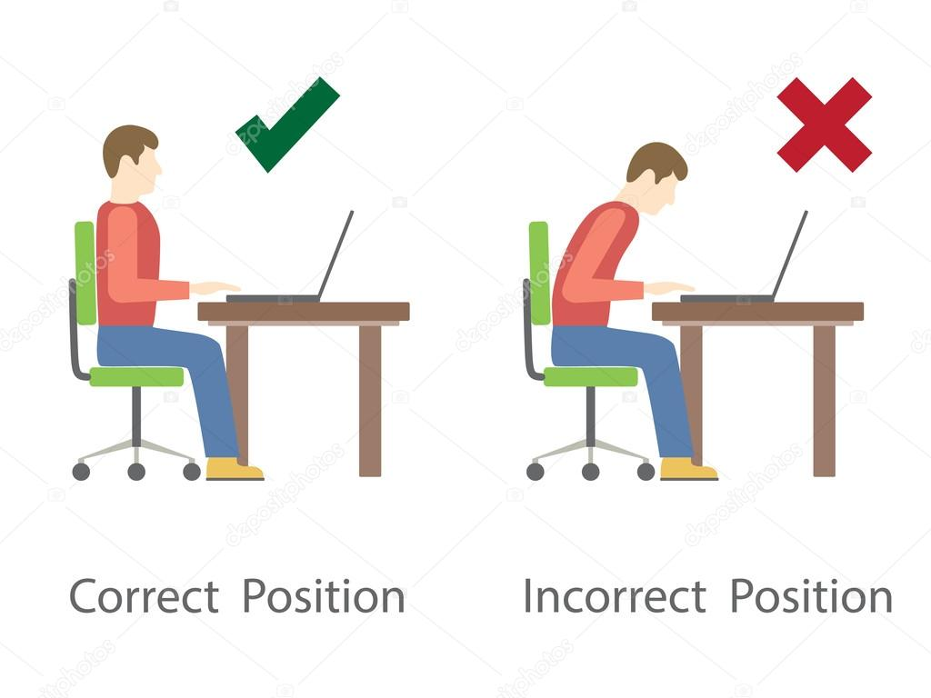 Richtige Und Falsche Sitzhaltung Am Computer Stockvektor Zarian