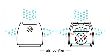 Air purifier single