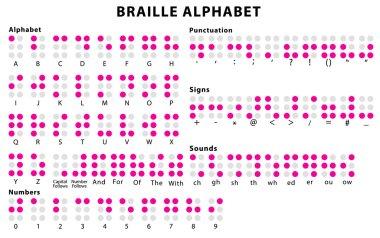 Braille alphabet system.