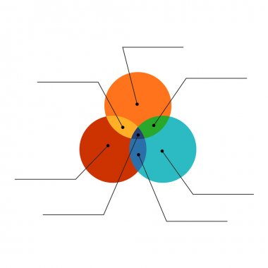 Venn diagram flat style color infographics template with note li
