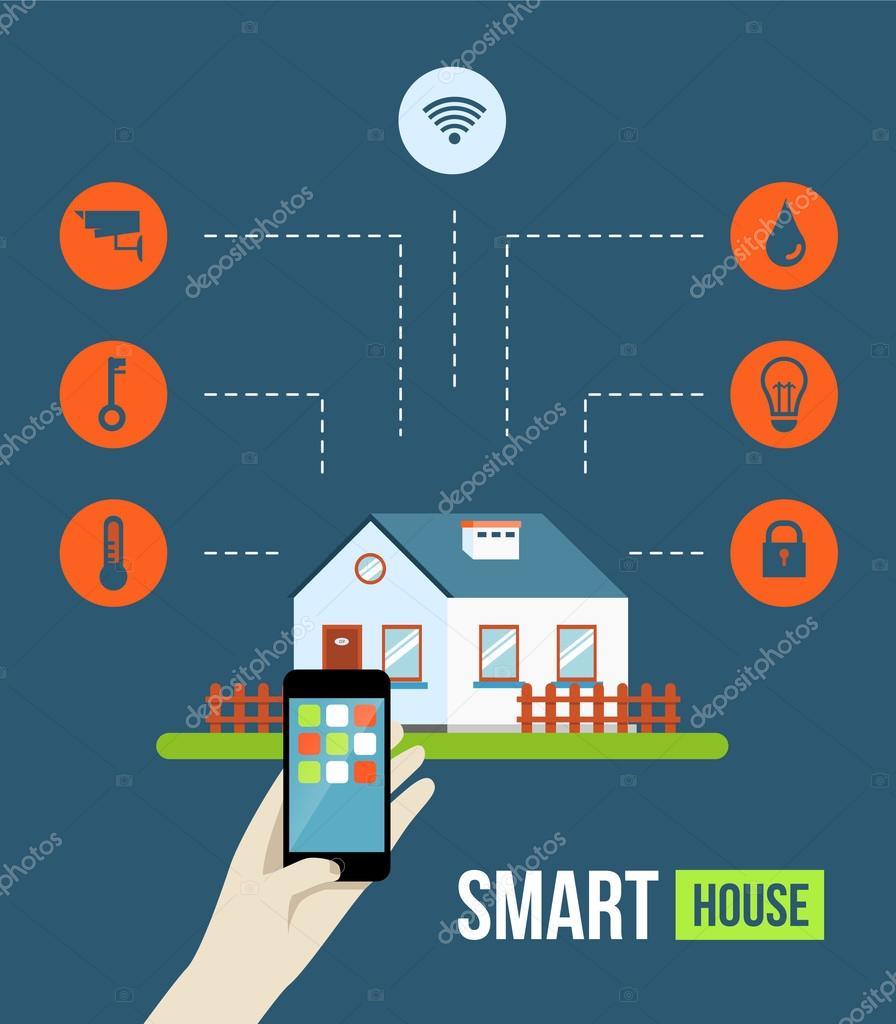 Smart house concept with signs