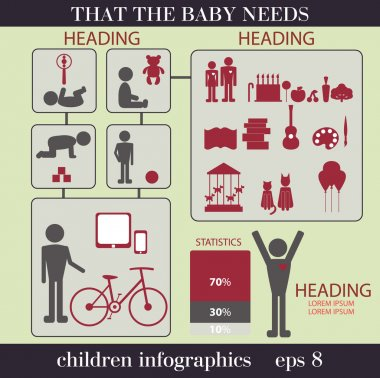 Children infographics.Toys for children of different age.What sh