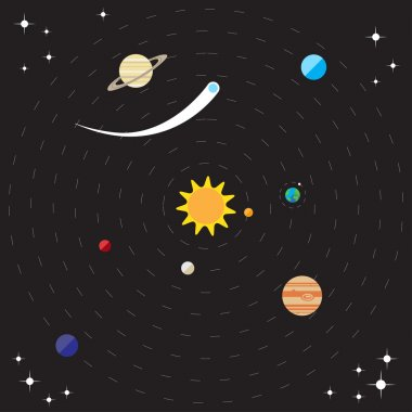 Flat style solar system