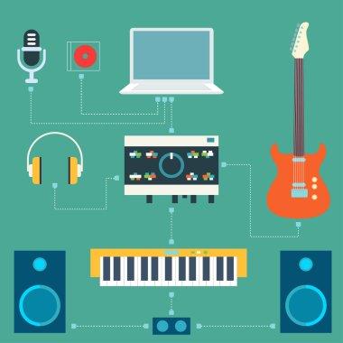 Scheme of sound recording studio