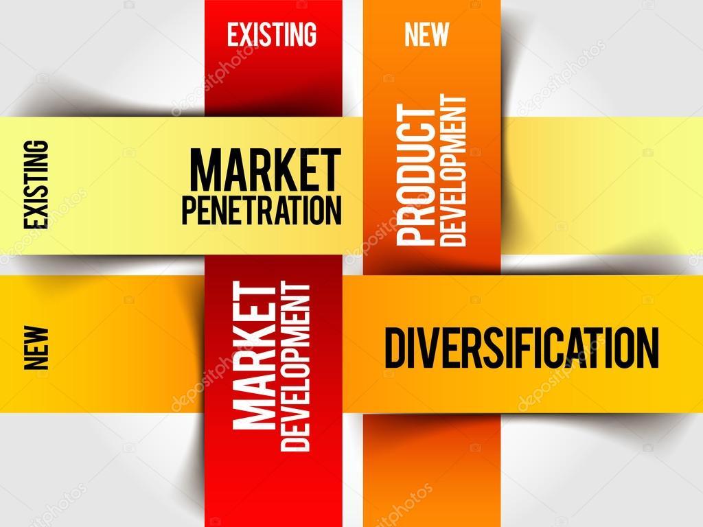 stock marketplace development