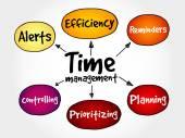 Unternehmensstrategie Zeitmanagement