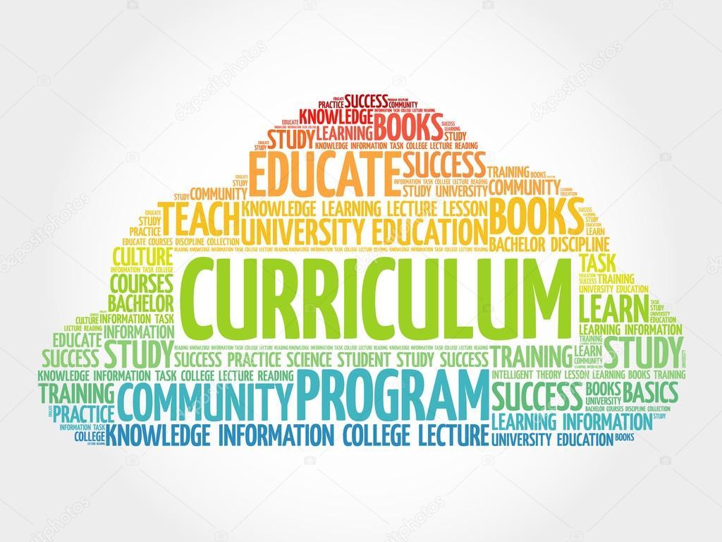 nube de word de curriculum — Vector de stock © dizanna #103032346