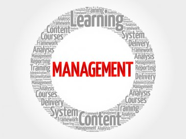 MANAGEMENT circle word cloud