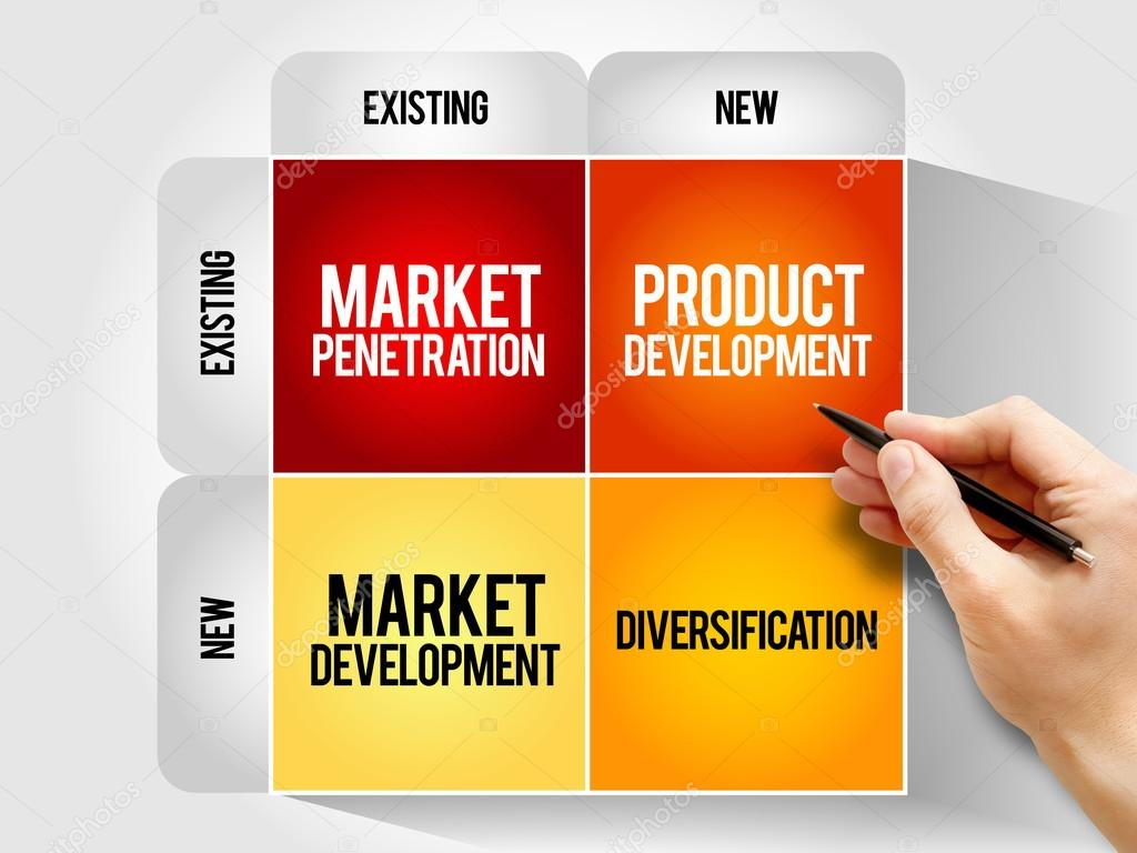 Stock market penetration strategies question you
