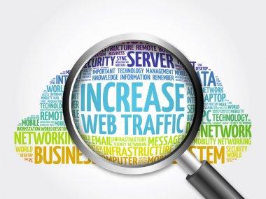 Increase web traffic word cloud