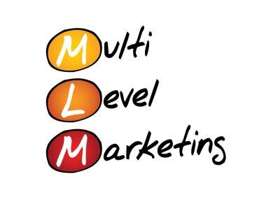 Multi level marketing (MLM), business concept acronym clip art vector