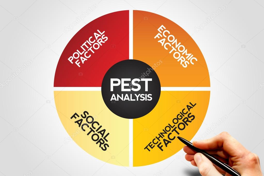 pest analysis of ceramic industry Overall, germany is a stable innovation driven economy with a strong democratic system and a highly competitive economy the aging population as well as the european sovereign debt crisis pose current and future risks to the development of the country.