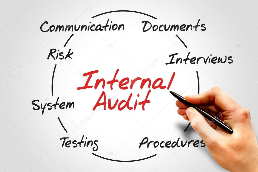 Internal Audit  U2014 Stock Photo  U00a9 Dizanna  67730791