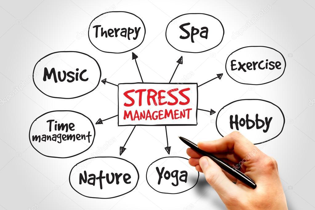 stress management stock photo dizanna 77297286