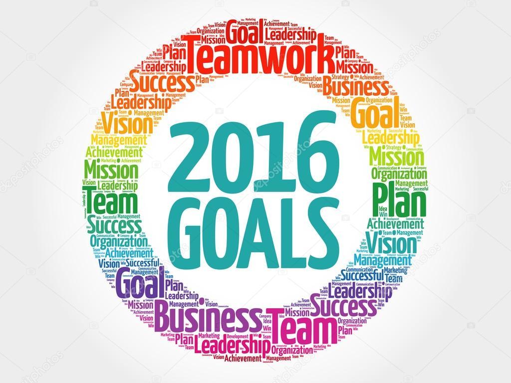 2016 Goals circle word cloud