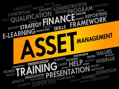 Asset Management word cloud