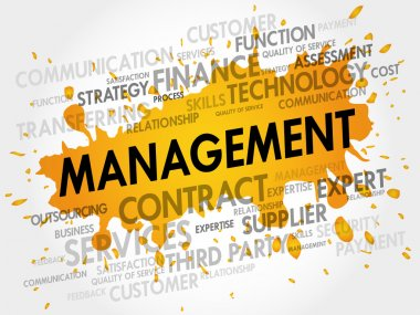 Management related items words cloud