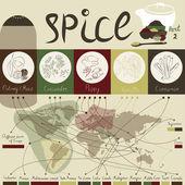 spezie del mondo - part2