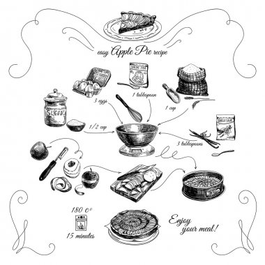 Simple Apple pie recipe. Step by step.Hand drawn illustration.