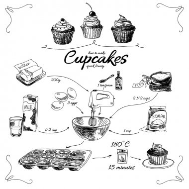 Simple cupcake recipe. Step by step. Hand drawn illustration.