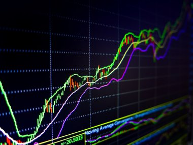Charts of Financial Instruments