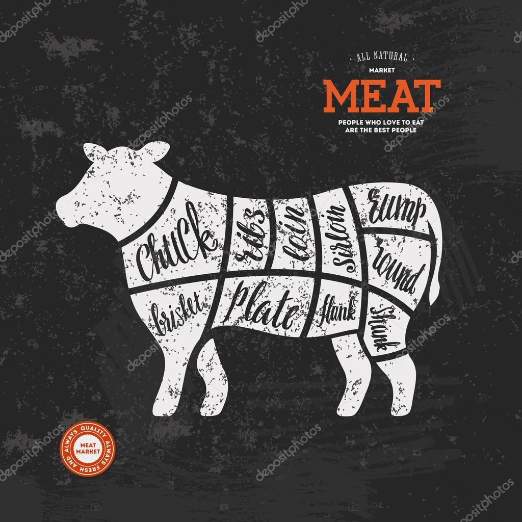 depositphotos_109246302 stock illustration beef meat cuts diagram butcher beef meat cuts diagram butcher chart stock vector © adehoidar