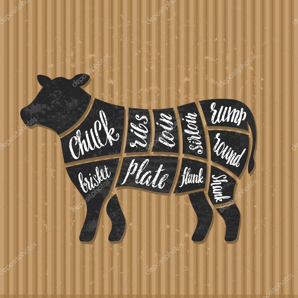 Carne de res cortes diagrama. Tabla de carnicero — Vector de stock ...