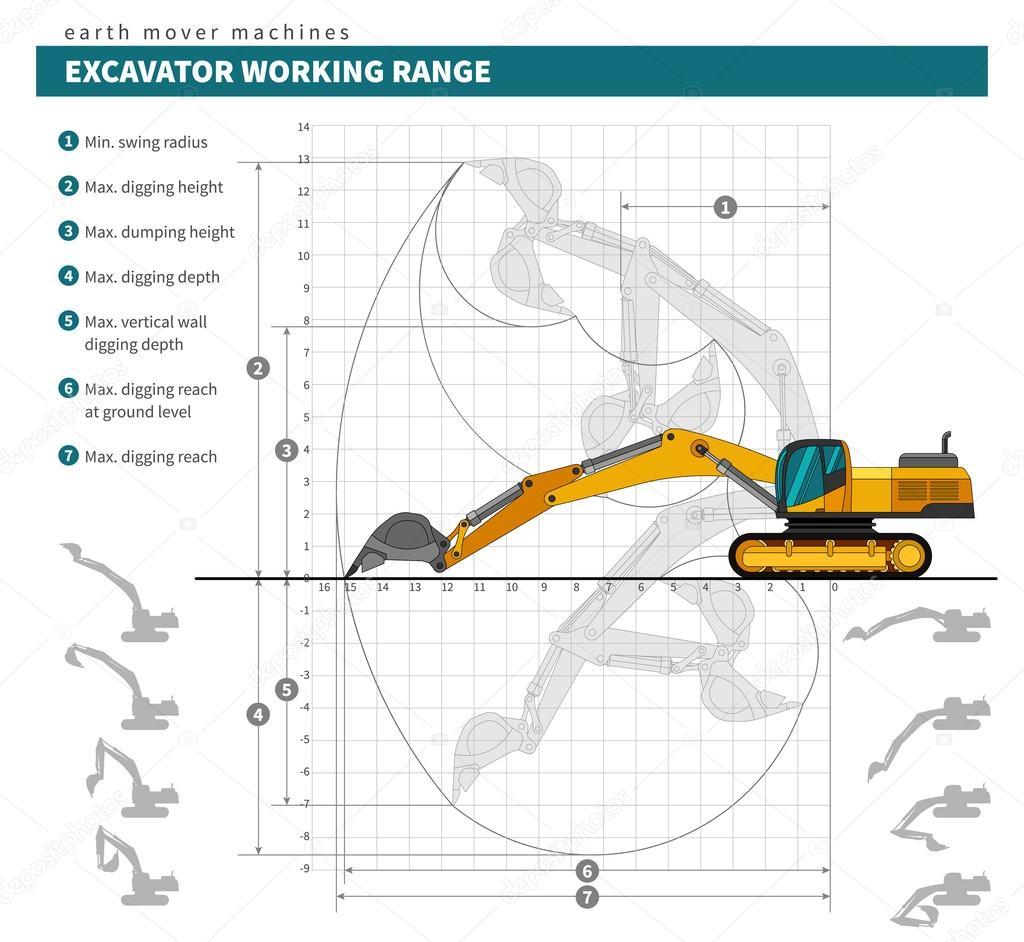 Bagger für Erdarbeiten Operationen blueprint — Stockvektor ...