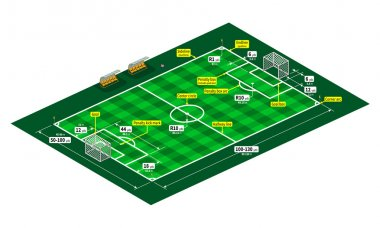 Classic soccer or football pitch measurements
