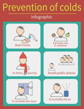 Prevention of colds