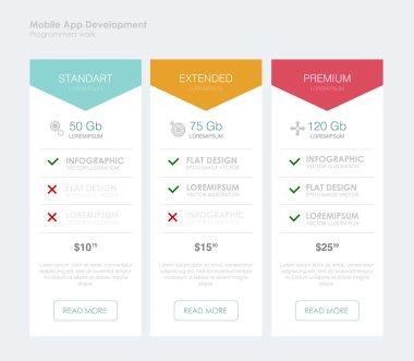 Three tariffs banner for web app