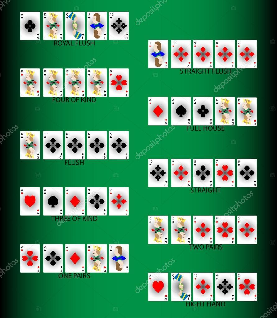 poker texas holdem regler Malmö