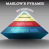 Photo Vector colored 3d Maslow pyramid,eps 10.
