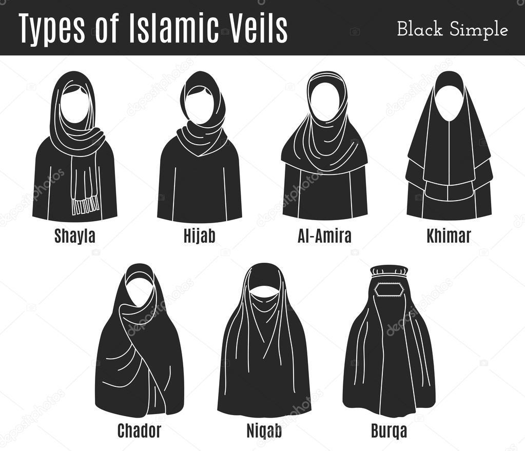 Muslim female headgear. — Stock Vector © Sunshine Art  110814384 4386e0452cd