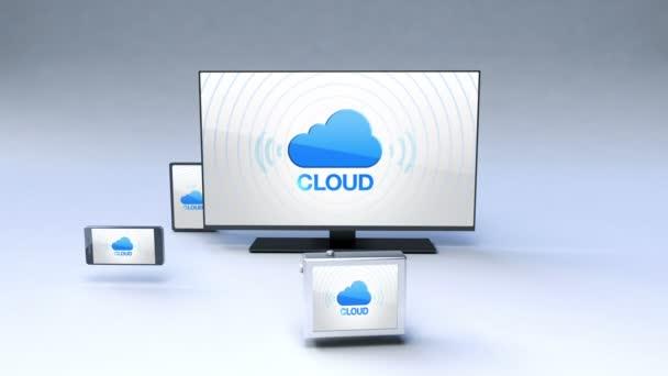Felhő szolgáltatás részére mozgatható berendezés fogalma (tartalmazott alfa)